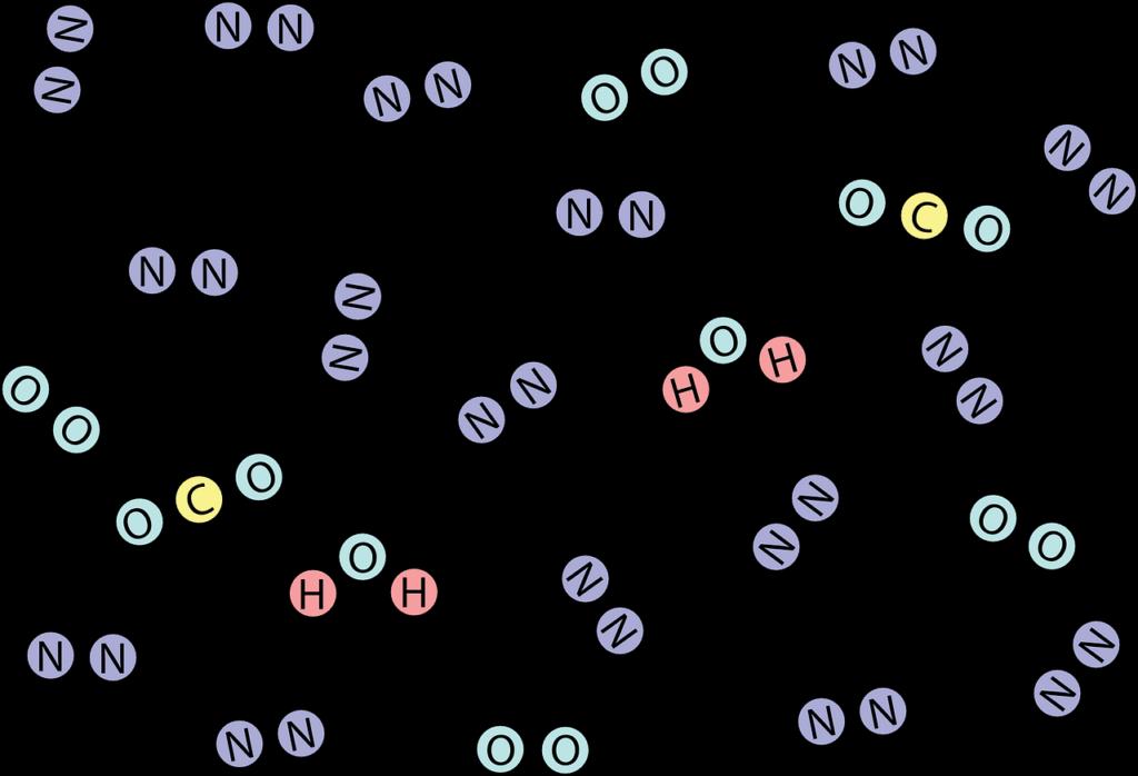 NOx en stikstofdioxiden