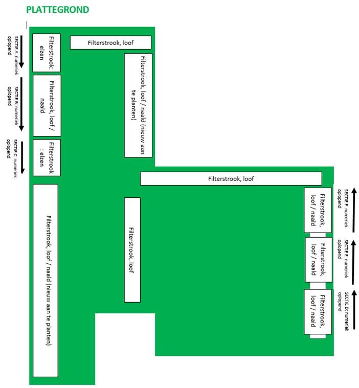 Projectrealisatie fase 2 Viridi Air - Landgoed De Beylevelden